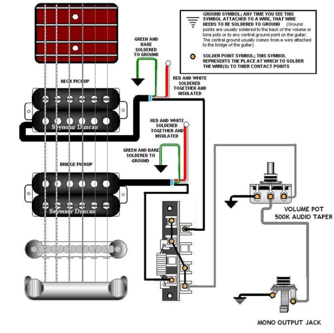 pearly gates seymour duncan wiring diagram  2001 ford f550