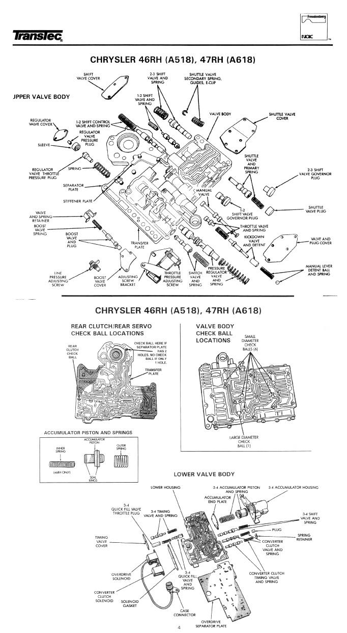 46re Transmission Parts Diagram : transmission, parts, diagram, Dodge, Transmission, Diagrams, Wiring, Diagram, Load-owner, Load-owner.faishoppingconsvitol.it