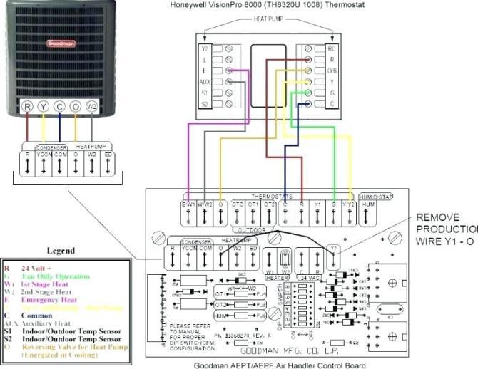goodman aruf air handler wiring diagrams furnace model