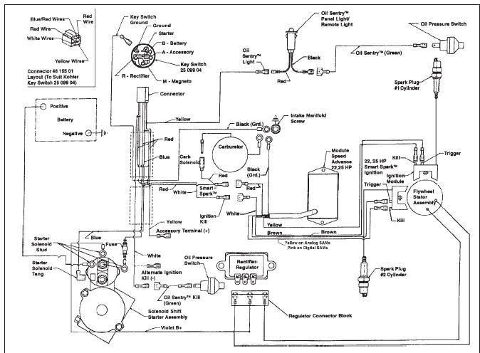 [KE_6293] Faq Engine Schematic Wiring Diagram Briggs