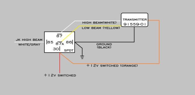 wiring diagram for harley davidson garage door opener  wire