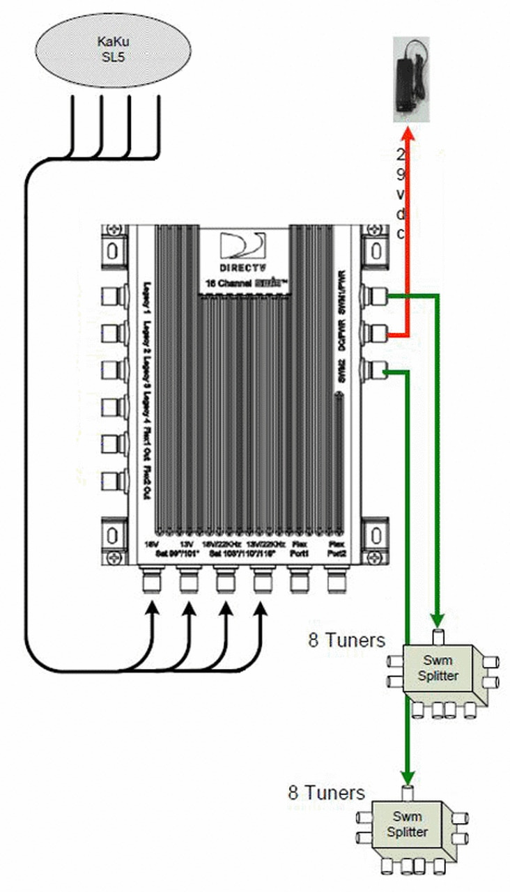 Directv Swm-30 Wiring Diagram Collection