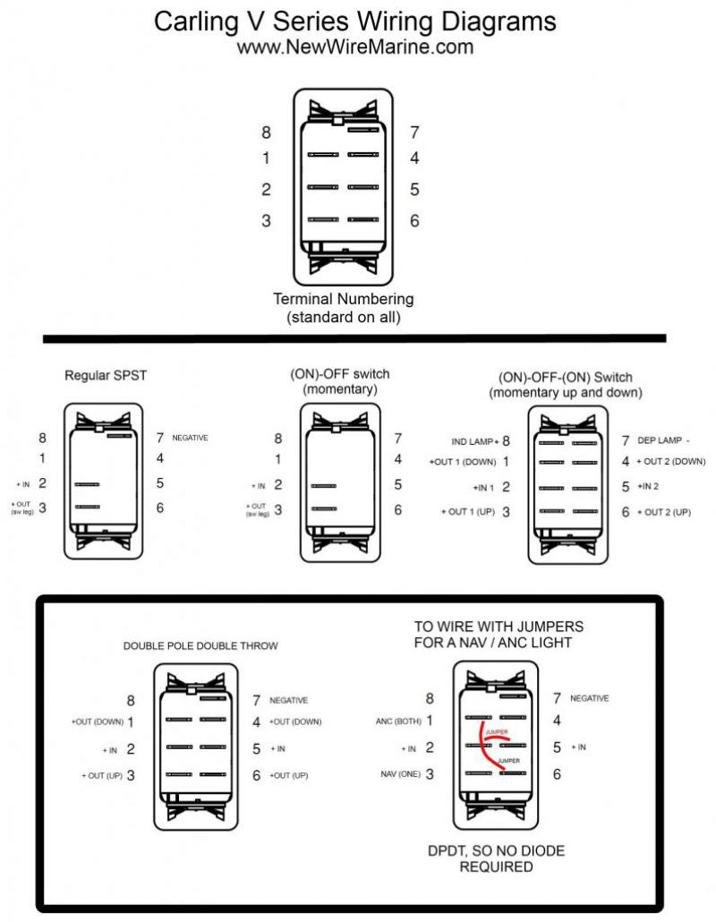 [MV_8127] Momentary Rocker Switch Wiring Wiring Diagram
