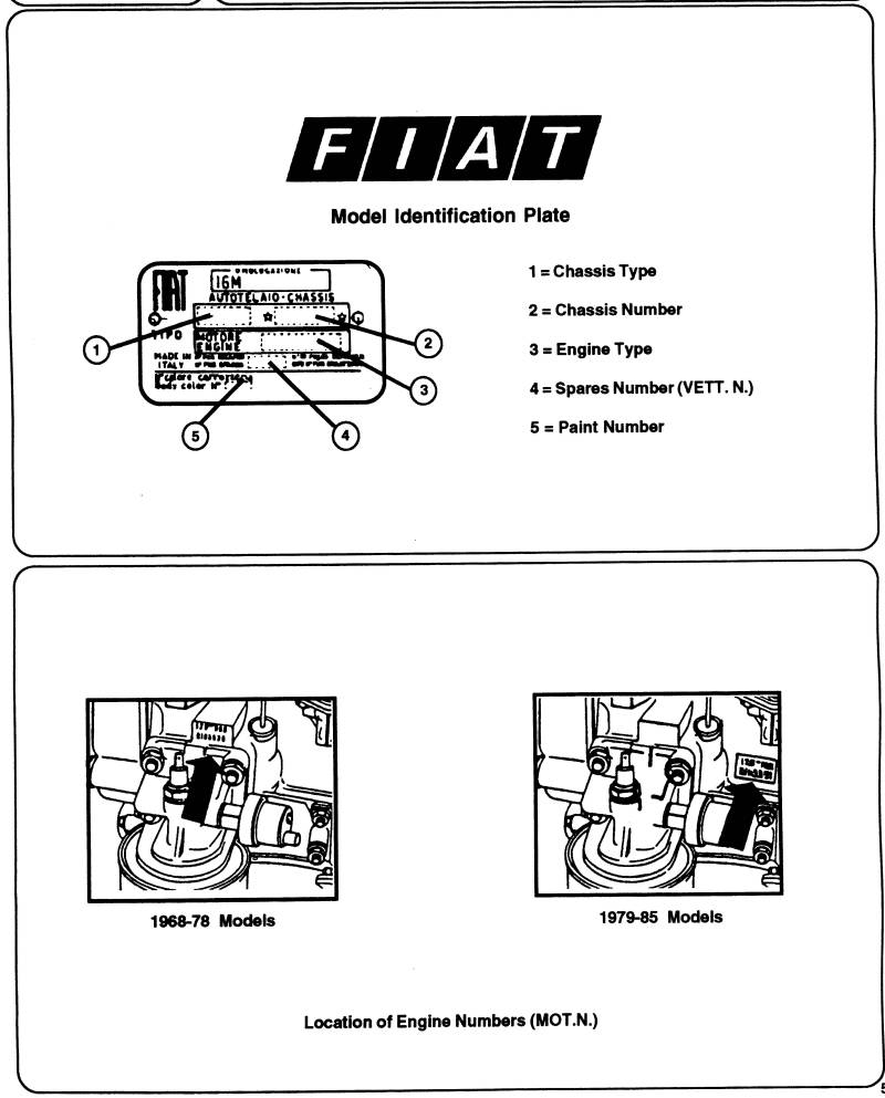 [DF_6515] Fiat 124 Transmission Diagram Schematic Wiring