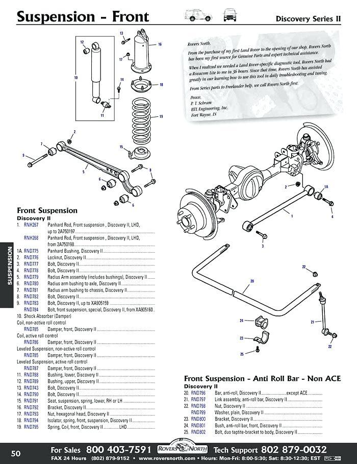 [DIAGRAM] Land Rover Gems Wiring Diagram FULL Version HD