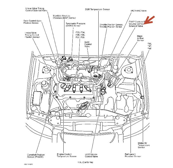 Nissan Sentra 2001 Gxe Engine Diagram : 2001 Nissan Sentra