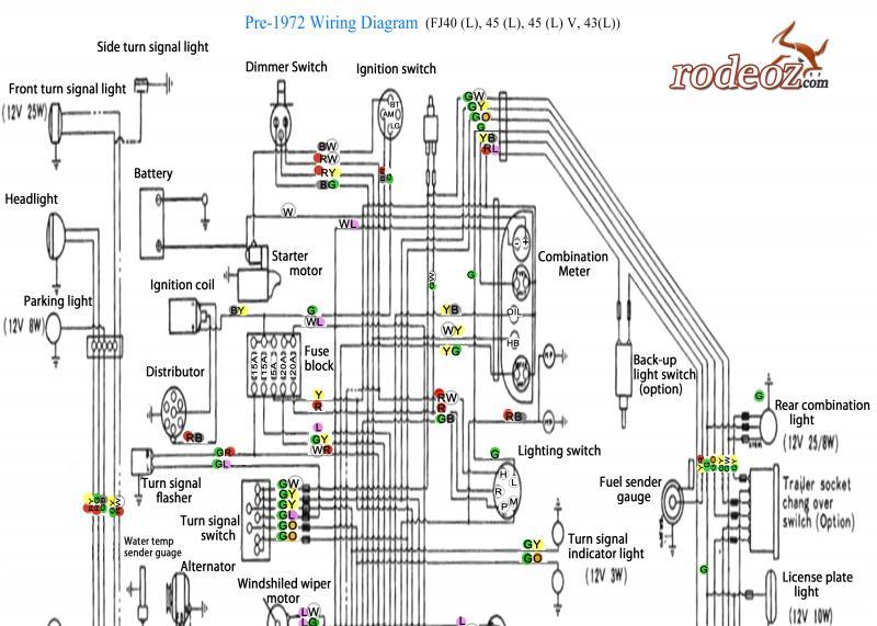 [GD_4875] Mahindra Tractor Wiring Diagrams Free Diagram