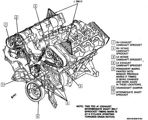 [HH_4403] 3 4 3400 Engine Diagram Wiring Diagram