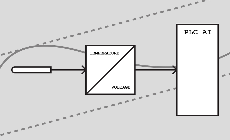 [WO_8672] Wiring Diagram On Plc Filter Wiring Diagram On
