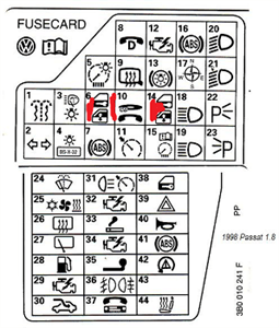 PDF Ebook 2006 Vw Passat Fuse Box Diagram