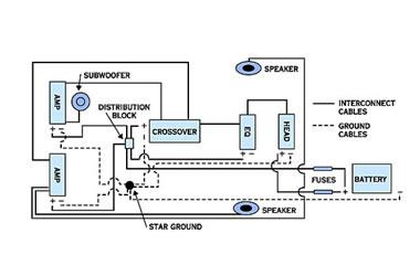 [HB_4497] Motor Vehicle Wiring Basics Wiring Diagram