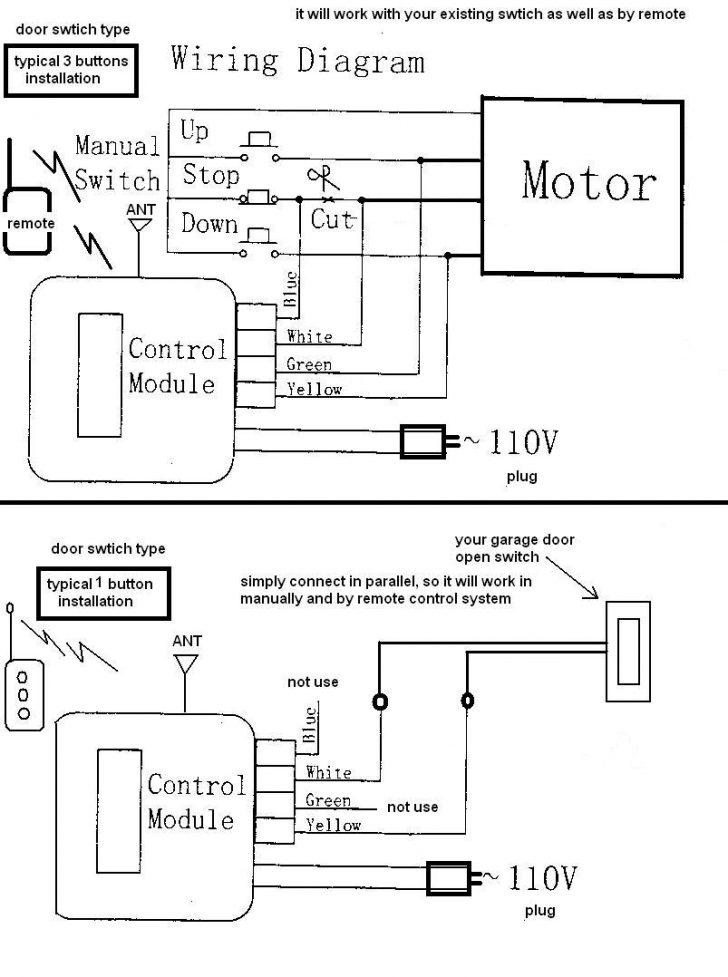 Garage Door Safety Sensor Wiring : garage, safety, sensor, wiring, RK_7989], Wiring, Garage, Safety, Sensor, Bypass, Chamberlain, Diagram