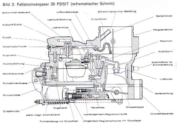 Nissan Y11 Wiring Diagram Pro Wiring Diagram