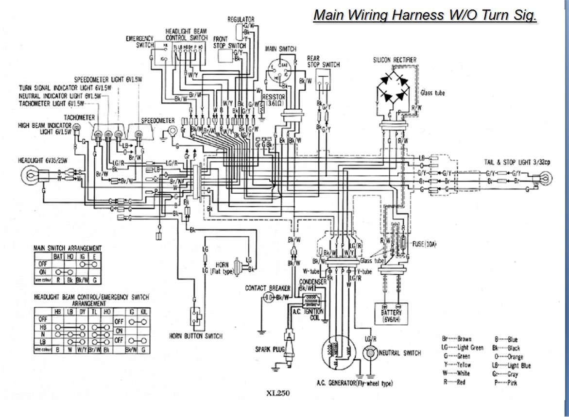 [GY_6717] Honda Xl 250 Wiring Diagram On 1973 Honda Xl 250