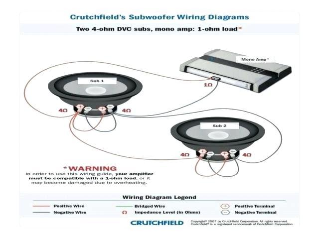 dual 4 ohm svc wiring diagram crutchfield  2003 buick fuse