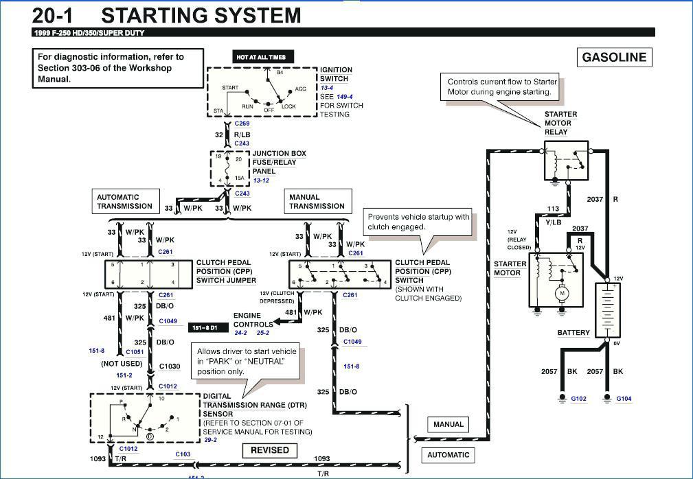 [GA_4468] Ford 5 4L Engine Diagram Free Diagram