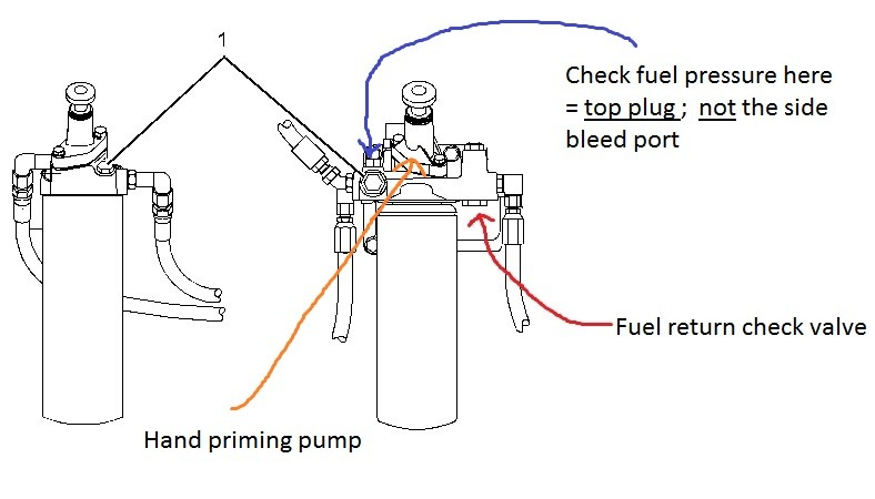 [LG_2039] Freightliner Fuel Filter Housing Wiring Diagram