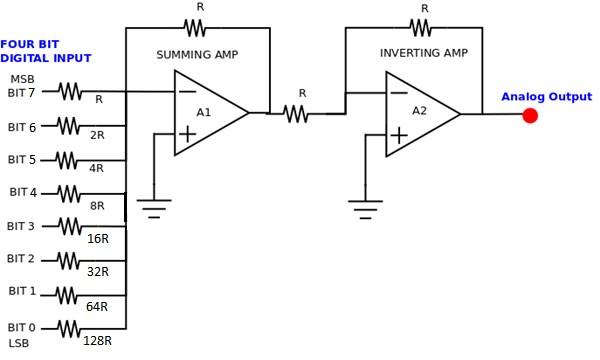[SS_8095] Pid Controller Using Op Amp Free Diagram