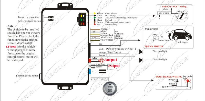 [HF_4206] Smart Fortwo Alarm Wiring Diagram Download Diagram