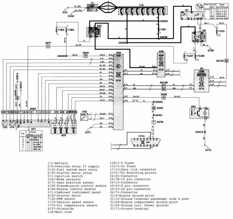 [LX_7960] Smart Bypass Relay Wiring Diagram Free Diagram