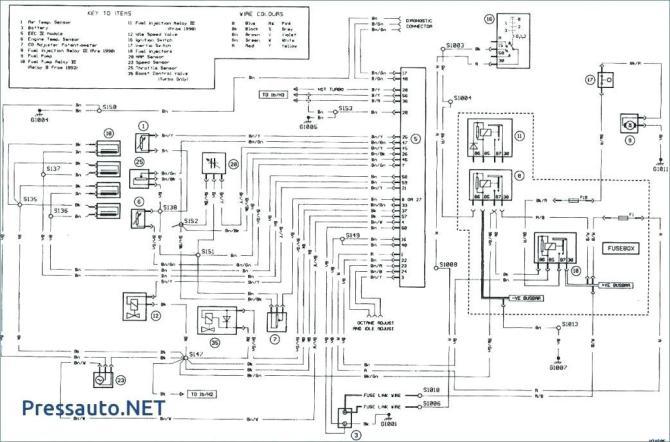 skoda octavia door wiring diagram  1986 ford f 150 starter