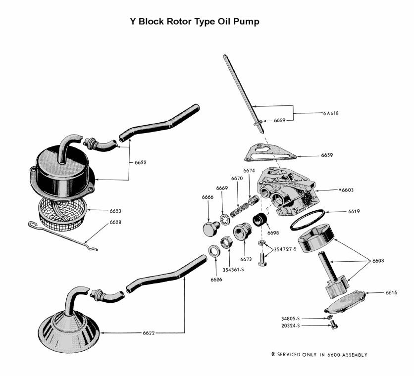 [HR_5365] Specs Ford 289 Engine Diagram Wiring Diagram