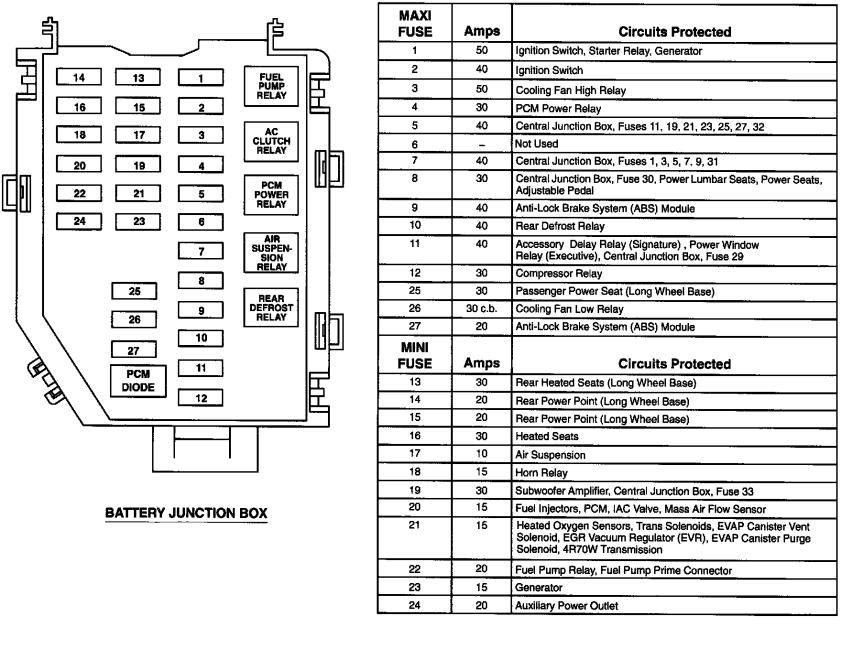 2000 Lincoln Town Car Fuel Pump Wiring Diagram Pictures