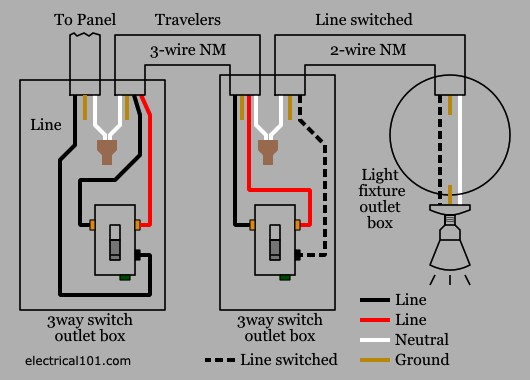 [EM_5276] Switch Wiring Diagram Besides Leviton 3 Way
