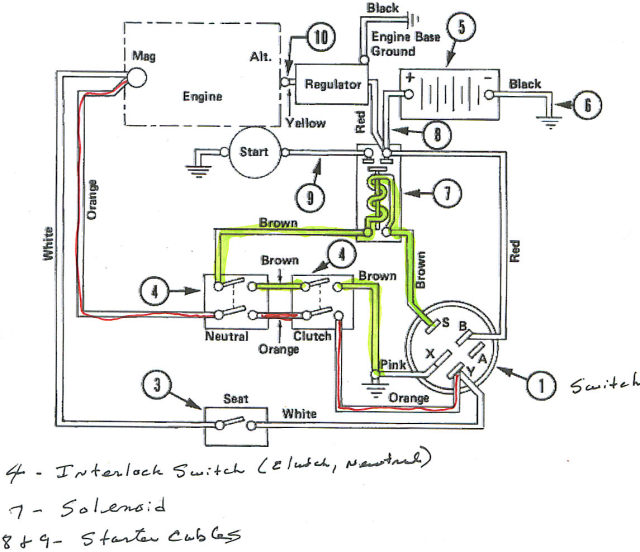 Murray Riding Lawn Mower Ignition Switch Wiring Diagram