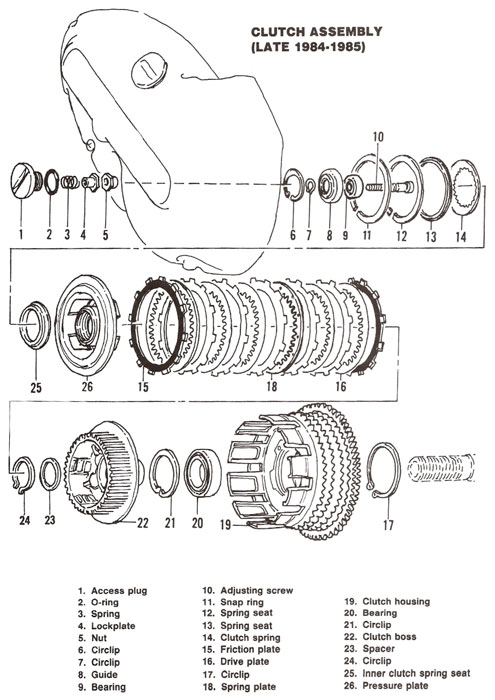 [XG_8717] Diagram Likewise Harley Davidson Wiring Diagram