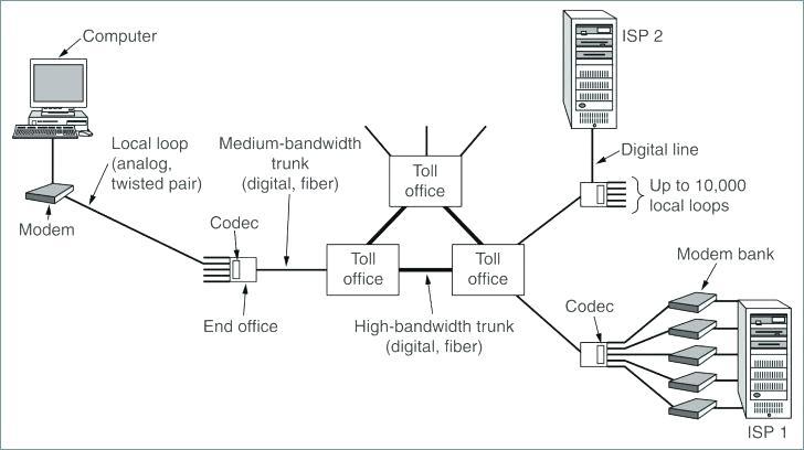 [VS_2113] 48Dp016 Carrier Wiring Diagram Schematic Wiring