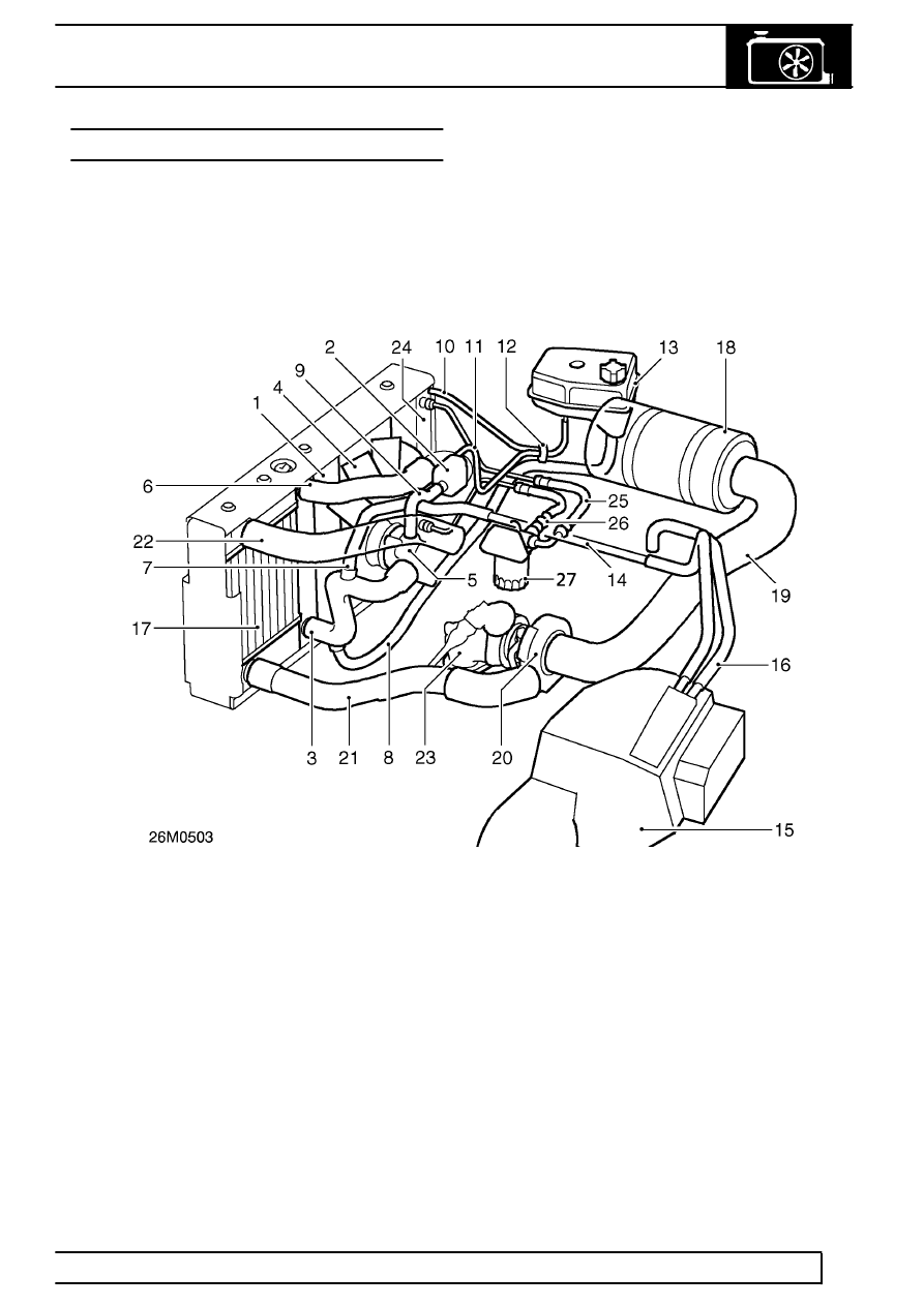 [GY_8444] Land Rover Engine Cooling Diagram Download Diagram