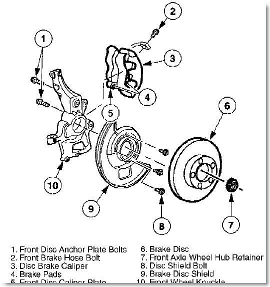 [GS_1122] Ford Brakes Diagram Free Diagram