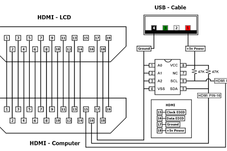 [YC_6535] Vga To Hdmi Cable Wiring Diagram Free Diagram