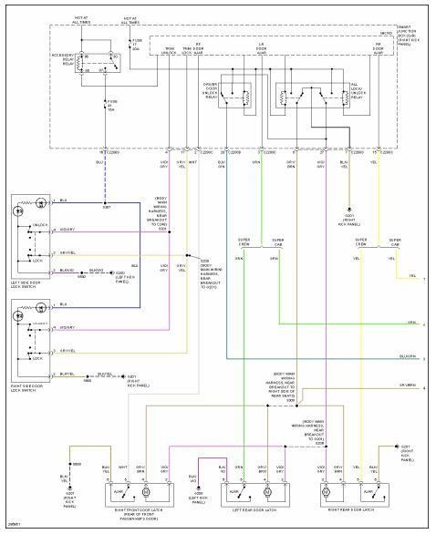 2000 f150 power lock wiring diagram  armstrong furnace