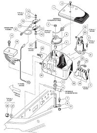 [VZ_5854] Ez Go Wiring Diagram Solenoid Http
