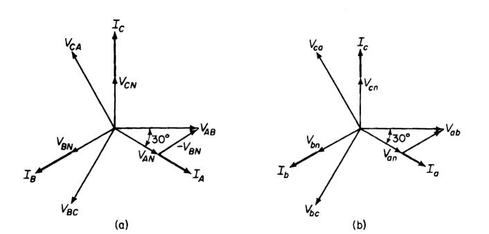 [ZZ_4611] Open Delta Transformer Wiring Diagram Schematic