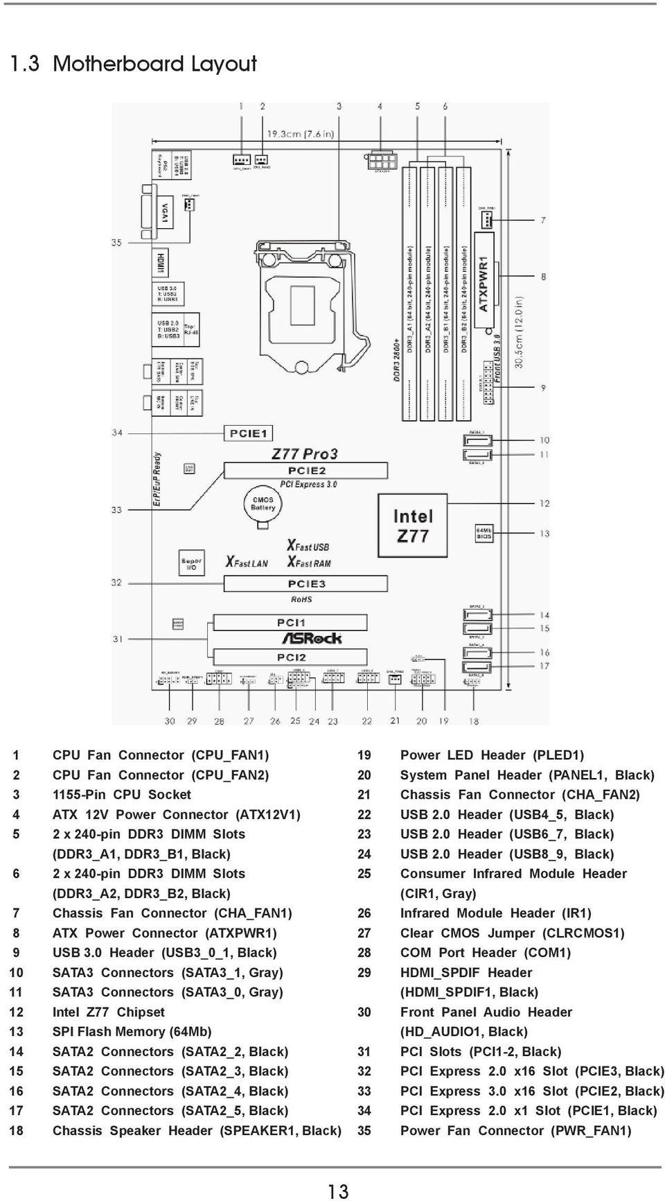 [SZ_0772] Z77 Chipset Diagram Free Download Wiring Diagram