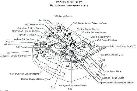 1999 Mazda 626 Fuse Box Diagram : 2002 Mazda 626 Fuse Box