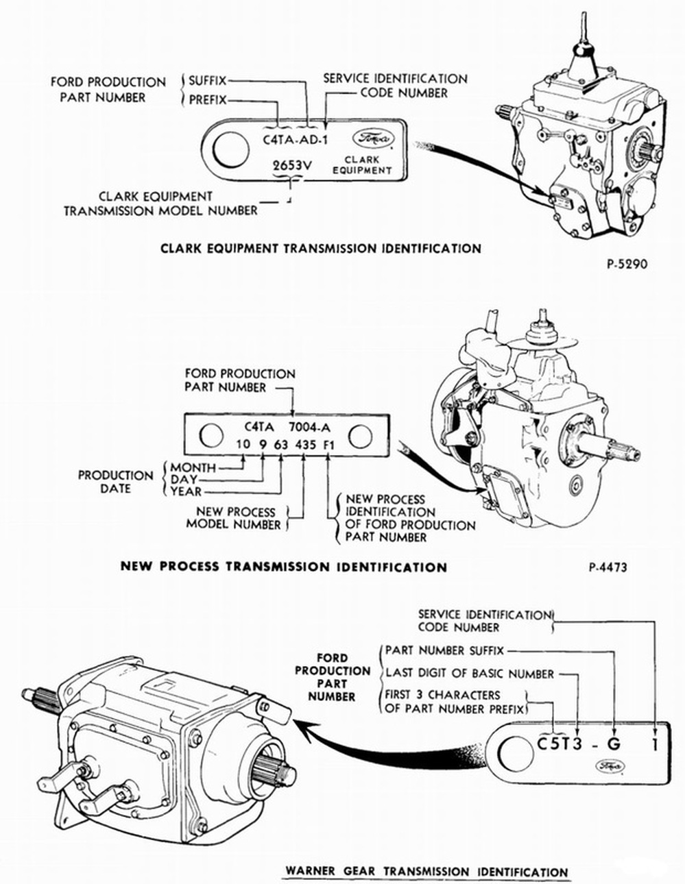 [MC_2045] Ford Transmission Numbers Free Diagram