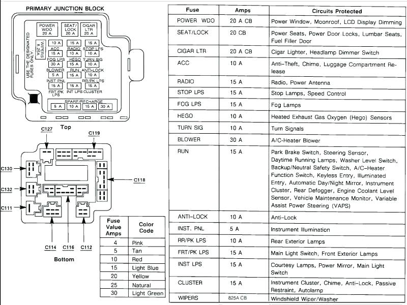 33+ Mercedes Benz Ml320 Fuse Diagram