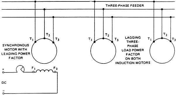 [RV_6486] Ac Synchronous Motor 3 Phase Wiring Diagram Free