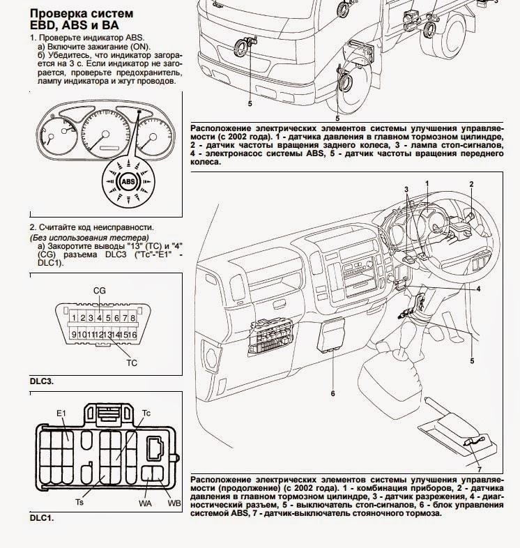 Sl550 07 Fuse Box Diagram / 2007 Mercedes Benz E350 Fuse