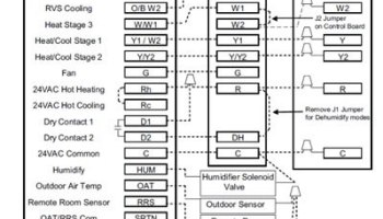 [GE_1681] Wiring Diagram Additionally Honeywell Thermostat