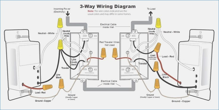 Wiring Diagram Gallery: Lutron 3 Way Switch Wiring Diagram