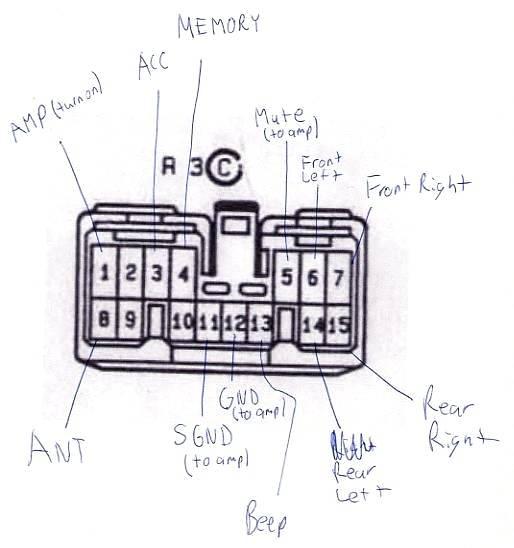 2001 Mitsubishi Eclipse Infinity Radio Wiring Diagram