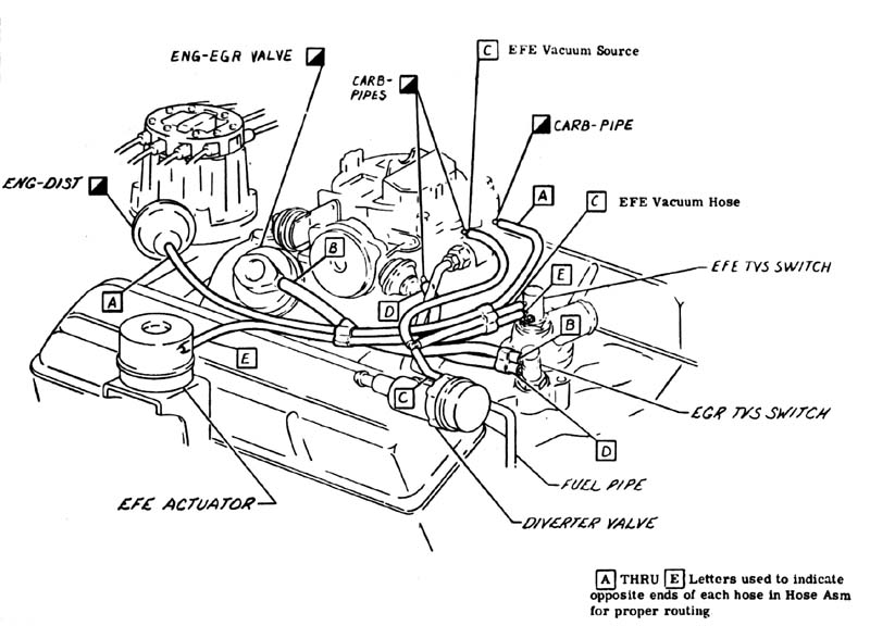 [NX_3080] Chevy Quadrajet Vacuum Diagram Download Diagram