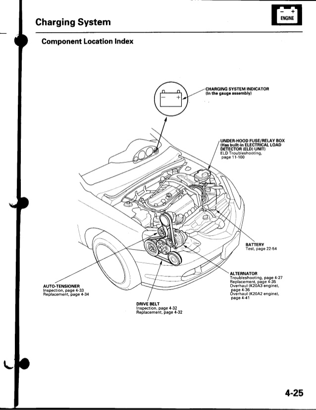 Rsx Relay Diagram : Acura Tsx 2006 Fuse Box Diagram Auto