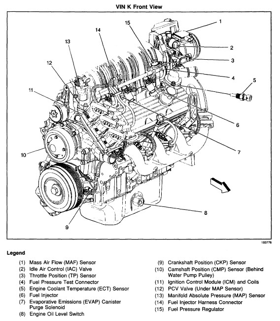 [BE_0690] Position Sensor On Chevy 3 1 Engine Diagram