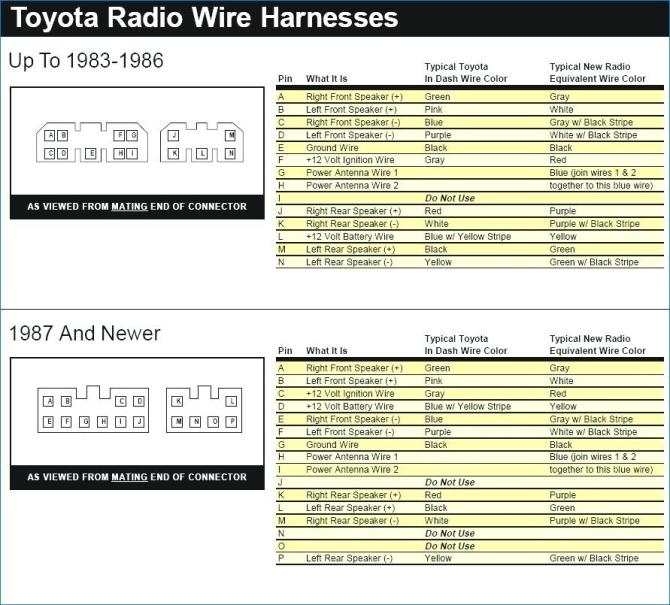 wiring diagram 1999 toyota camry radio 2  center wiring
